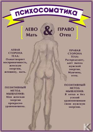 psihosomatika