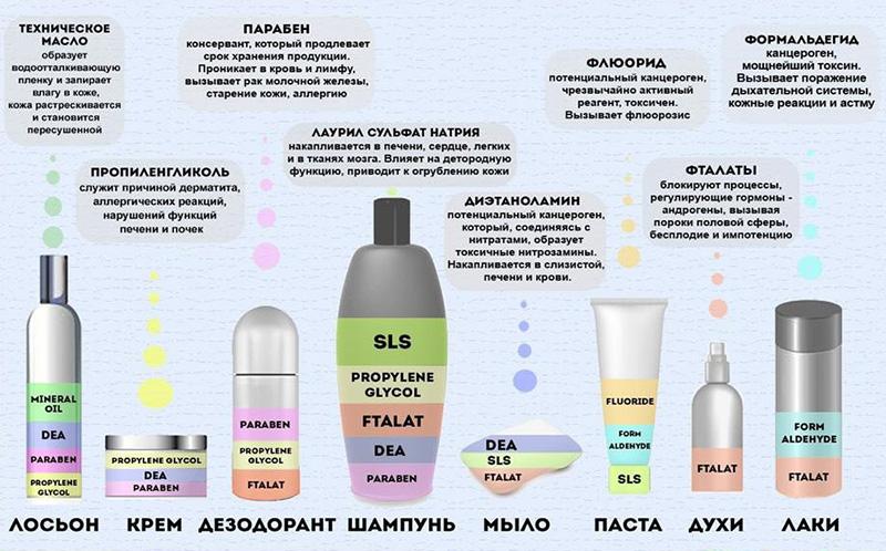 vred-parabenov-v-kosmetike