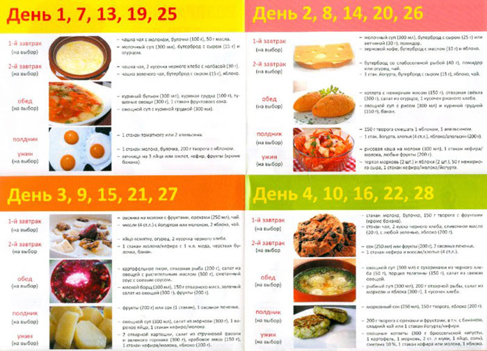 dieta-dlya-kormyashchej-mamy-dlya-pohudeniya-menyu