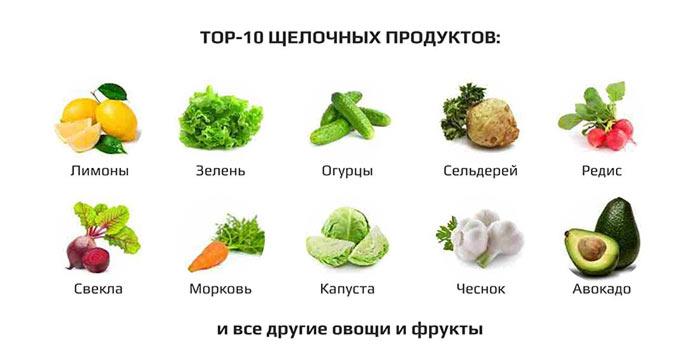 shchelochnaya-dieta