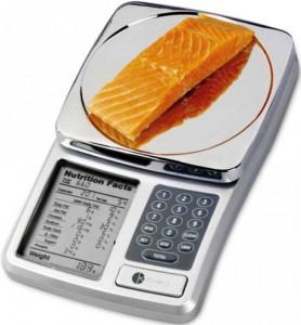 расчет количества калорий в день