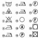 Значки на бирках одежды что означают