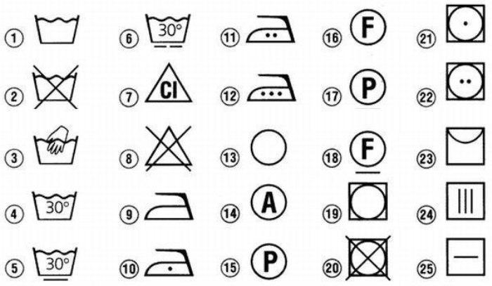 Значки на бирках одежды