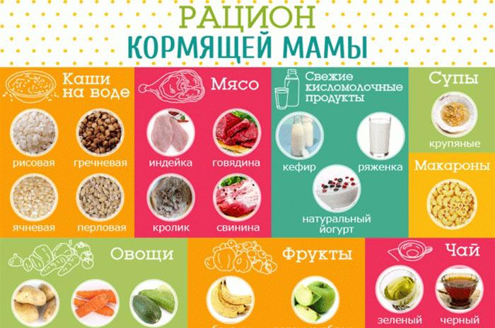 racion-pitaniya-kormyashchej-materi-novorozhdennogo