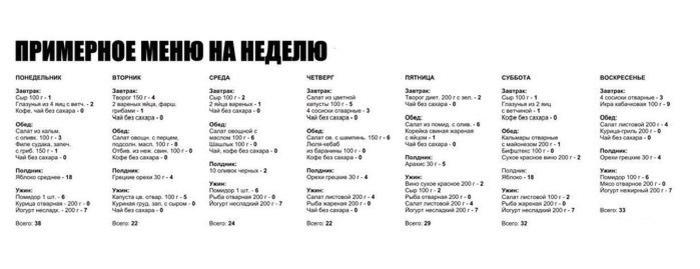 per-dyukan-dieta-nachinayuschih-primernoe-menyu