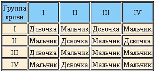 pol-rebenka-po-tablice-karagodina