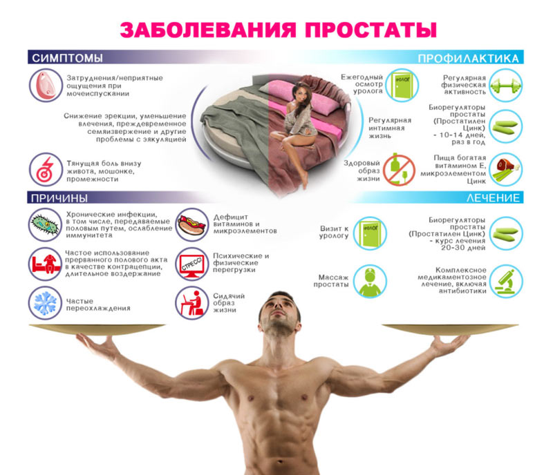 Тыквенное масло от простатита