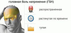 golovnaya-bol-napryazheniya