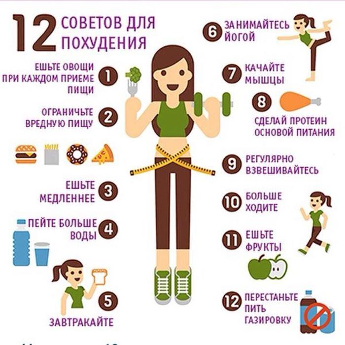 Схема питания для девушки