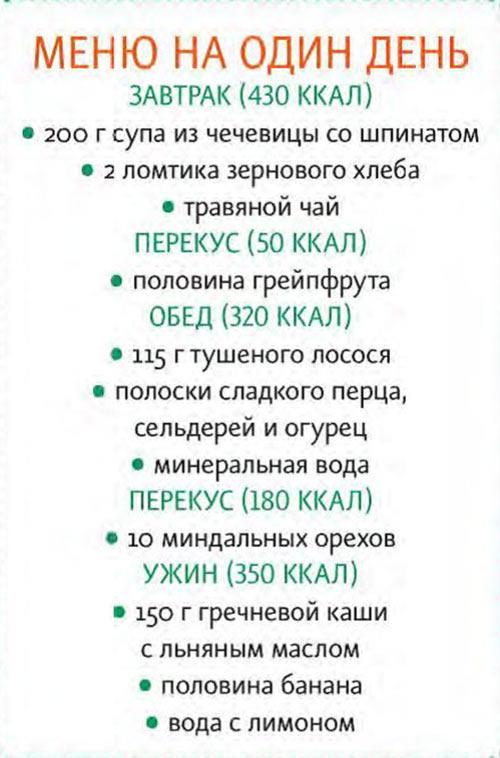 shchelochnaya-dieta-menyu-na-nedelyu