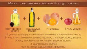 maski-protiv-vypadeniya-volos-v-domashnih-usloviyah