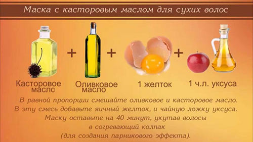 Маски для волос с касторовым маслом и медом в домашних условиях