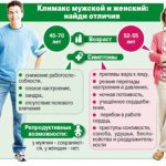 Мужской климакс — симптомы, возраст